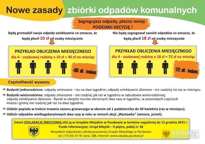 nowe_zasady_zbiorki_smieci_paczkow